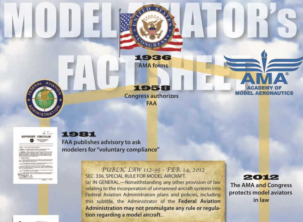 FAA Infographic-top